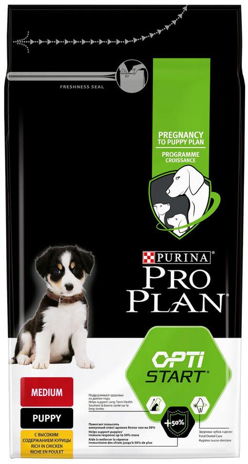 Сухой корм для щенков Pro Plan Optistart Medium Puppy с курицей 1.5кг